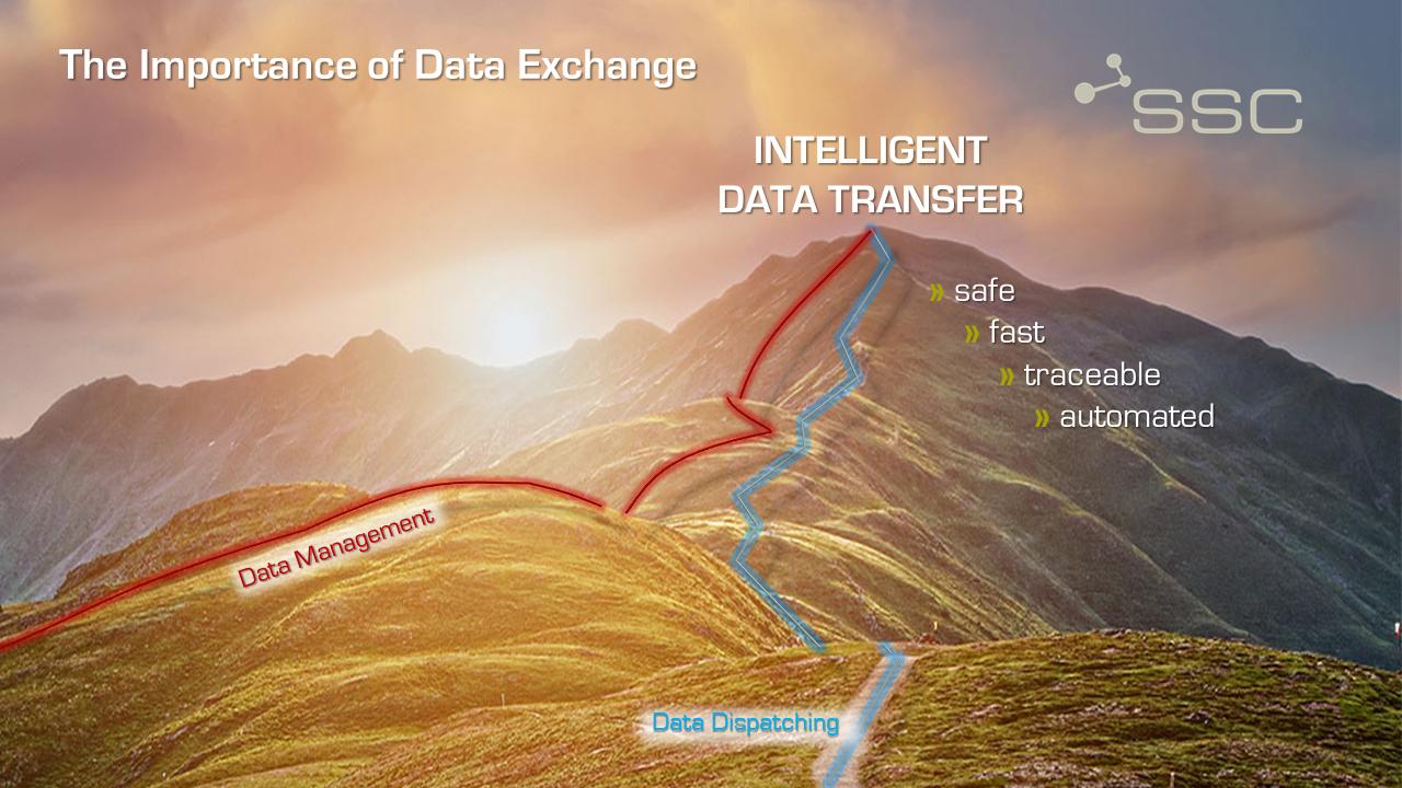 Figure 2 Importance of an intelligent data transfer